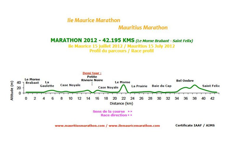 Ile Maurice Marathon (Mauritius)